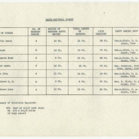 SCAUA-18p00C17Bx0122Fd05.pdf