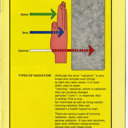 Radiation: A Fact of Life - types of radiation