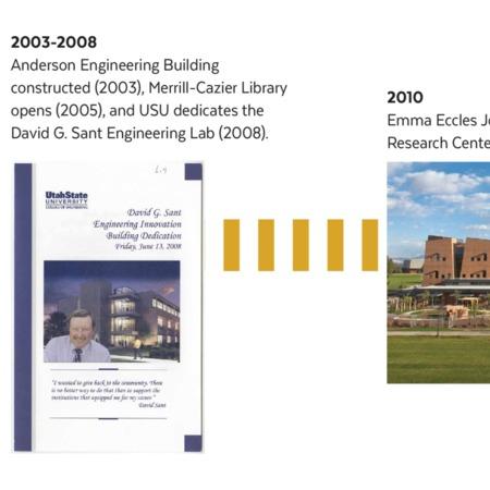 Timeline6.pdf