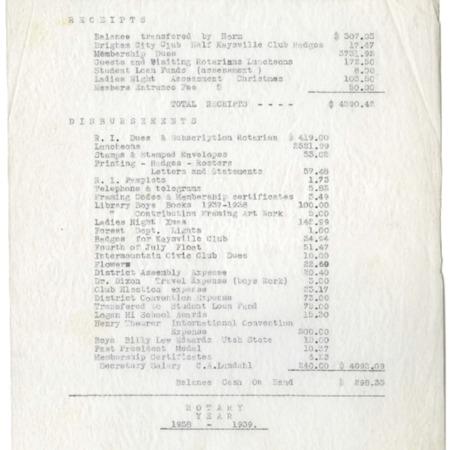 Logan Rotary Financial Ledger, 1938-1939