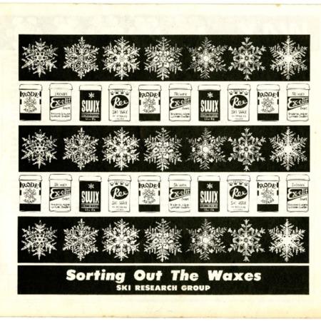 Ski Research Group, 1980