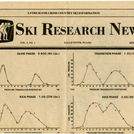 Ski Research News, Spring 1981