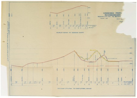 Railroad Reconnaissance Report, January 1928 Profile Map<br />
