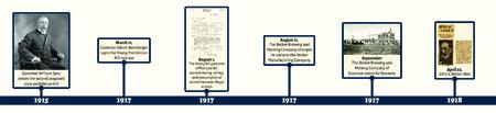 00-Timeline-03.pdf